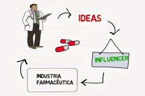 influencer farmacéutico